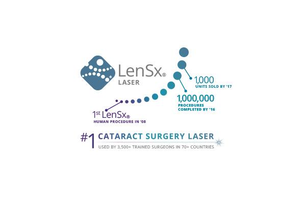 branding-milestone-graphics-alcon-lensex-1